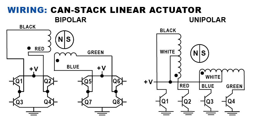26mm can stack stepper motor linear actuator haydon kerk 26000 canstack wiring diagram stepping sequence can stack linear actuator sciox Choice Image