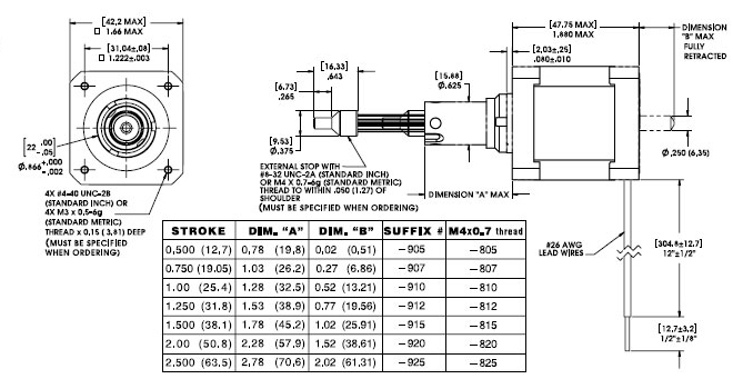 stepper motor sizes