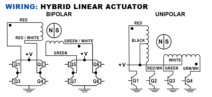 linear actuator wiring a switch